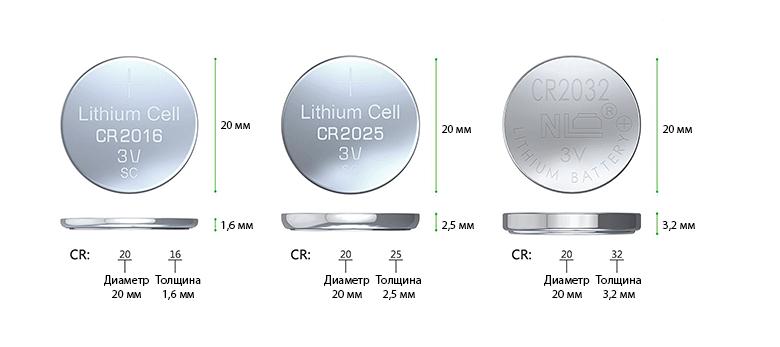 Единственные отличия между батарейками CR2016, CR2025 и CR2032 - толщина и емкость